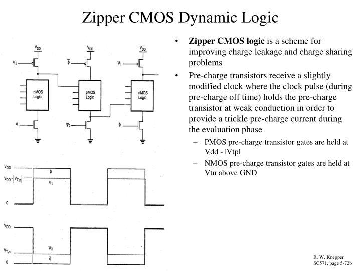 Zipper CMOS Dynamic Logic
