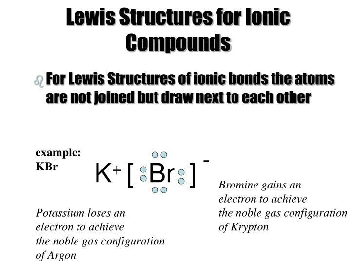 Lewis Structures for Ionic Compounds