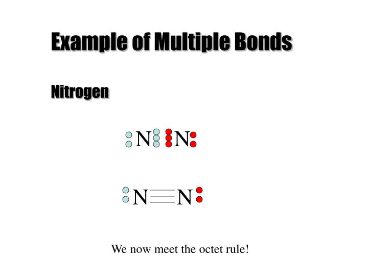 Example of Multiple Bonds