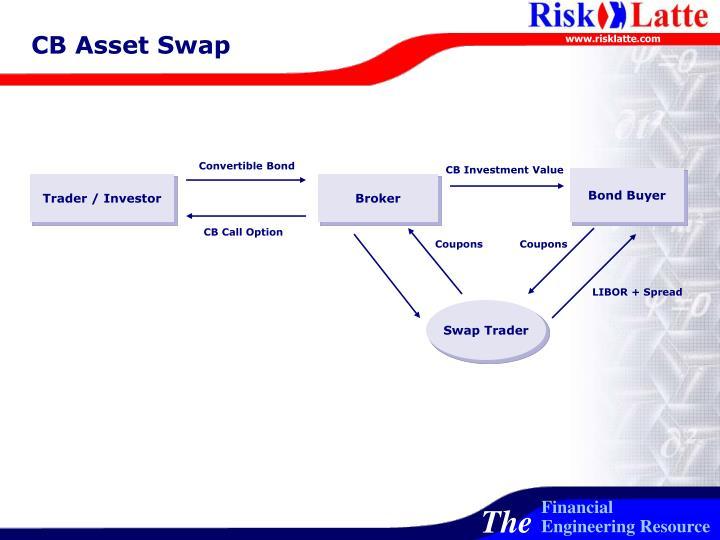 CB Asset Swap