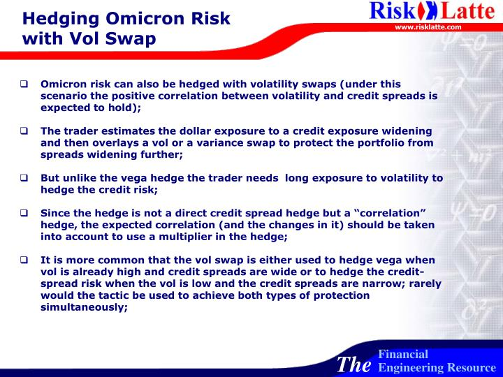 Hedging Omicron Risk with Vol Swap