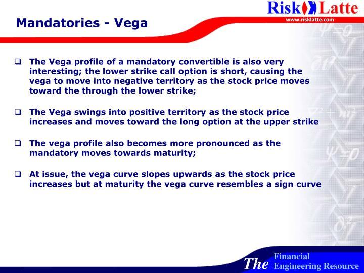 Mandatories - Vega