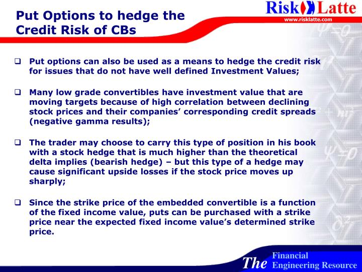 Put Options to hedge the Credit Risk of CBs