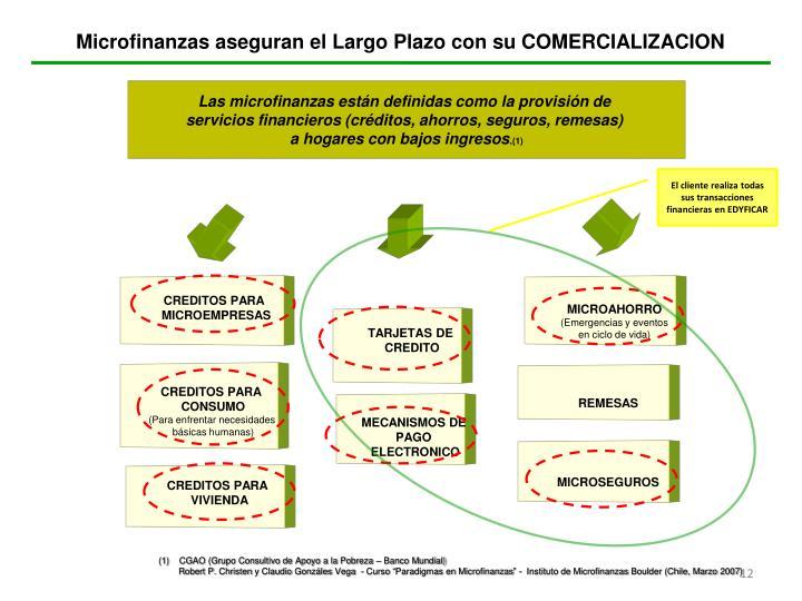 Microfinanzas aseguran el Largo Plazo con su COMERCIALIZACION