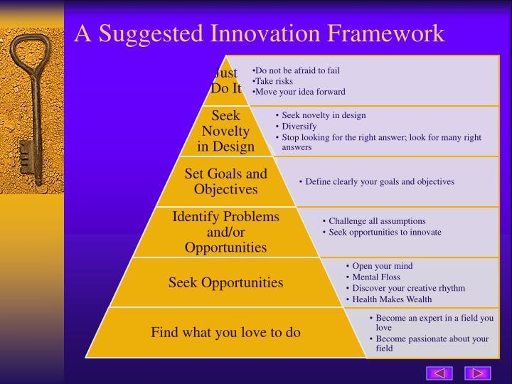 A Suggested Innovation Framework