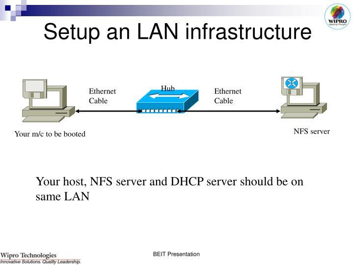 Setup an LAN infrastructure