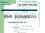 division algorithm 1