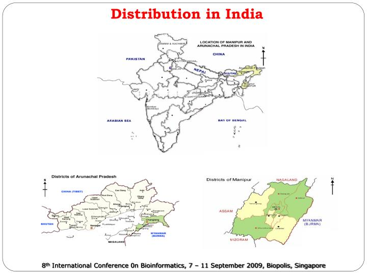 Distribution in India