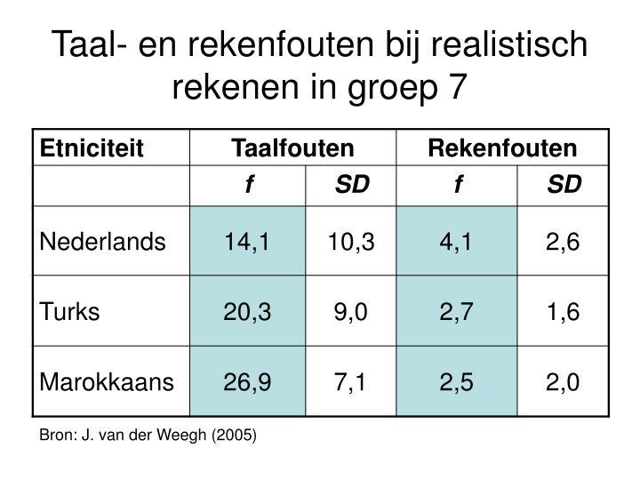 Taal- en rekenfouten bij realistisch rekenen in groep 7