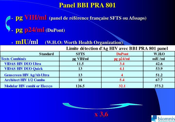 Panel BBI PRA 801