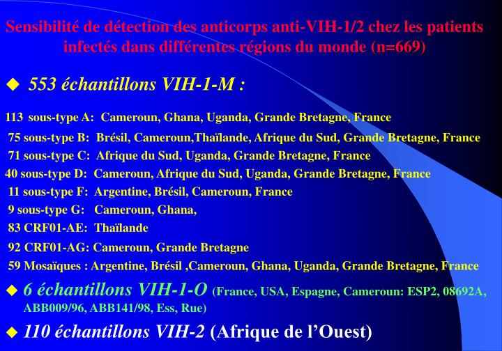 Sensibilit de dtection des anticorps anti-VIH-1/2 chez les patients infects dans diffrentes rgions du monde