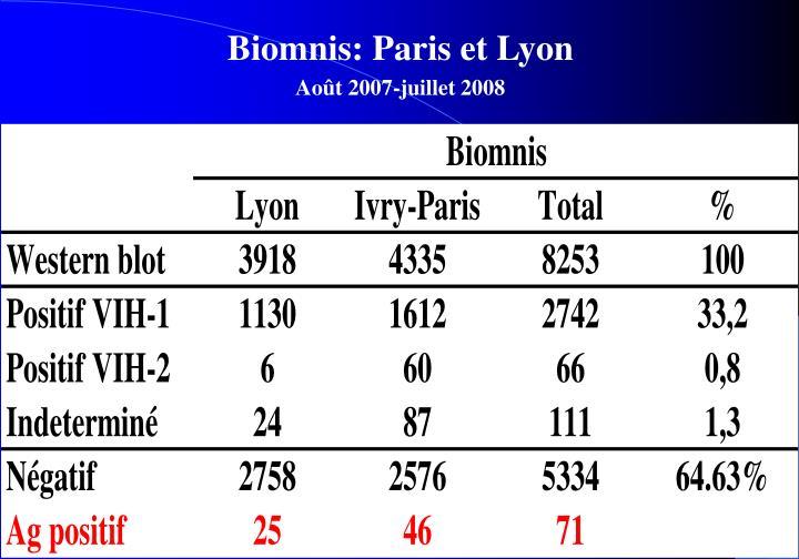 Biomnis: Paris et Lyon