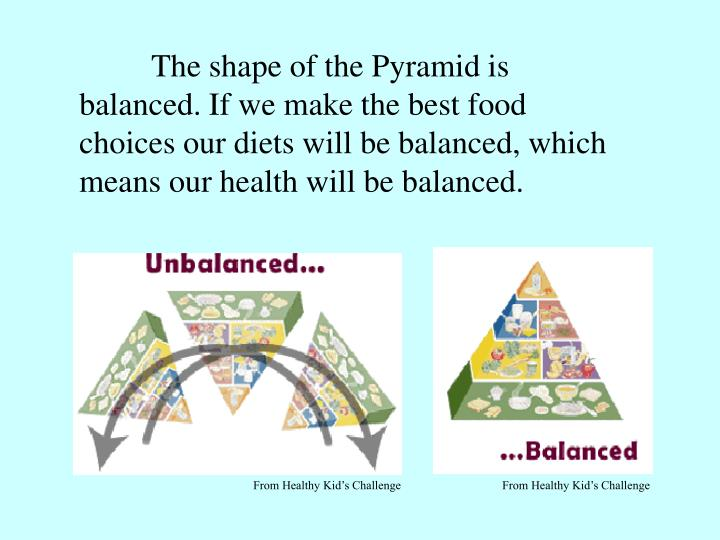 The shape of the Pyramid is balanced. If we make the best food choices our diets will be balanced, which means our health will be balanced.