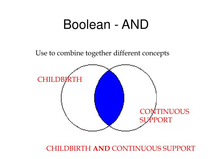 Boolean - AND