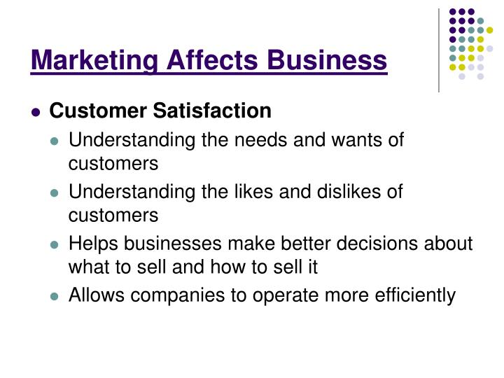 Marketing Affects Business