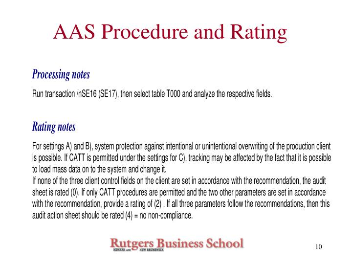 AAS Procedure and Rating