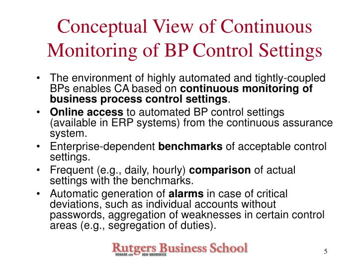 Conceptual View of Continuous Monitoring of BP Control Settings