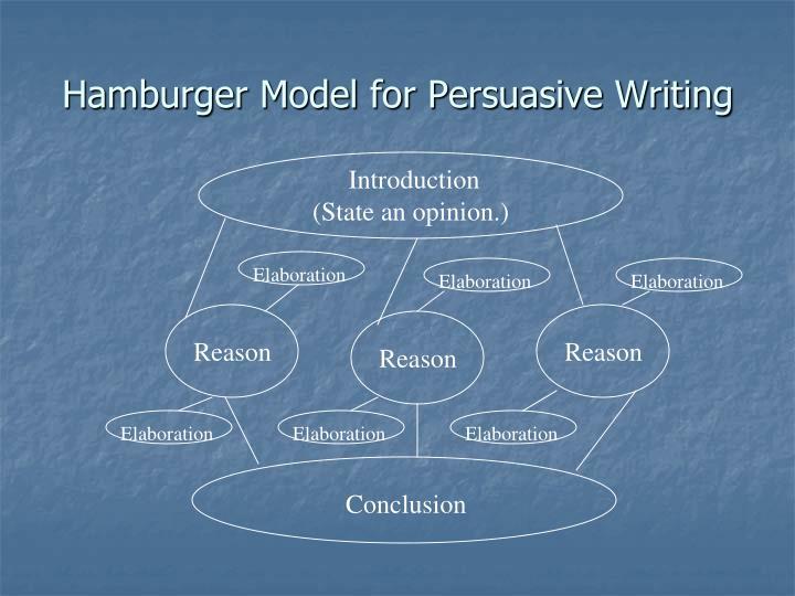 Hamburger Model for Persuasive Writing