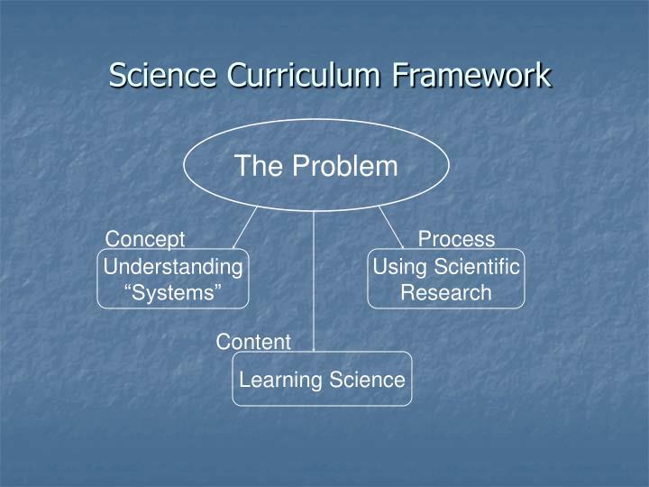 Science Curriculum Framework