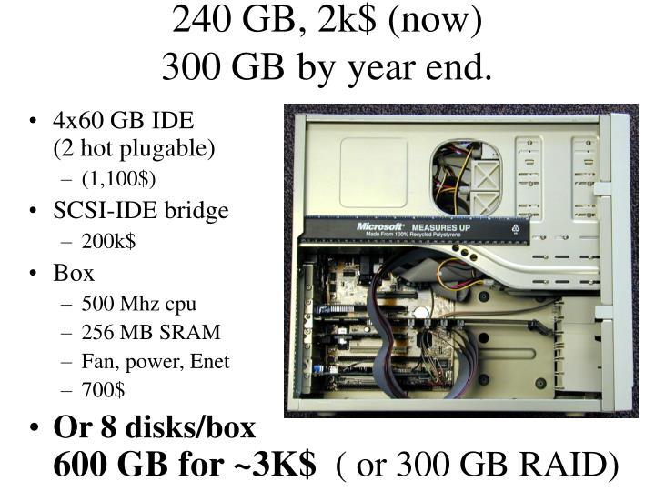 240 GB, 2k$ (now)
