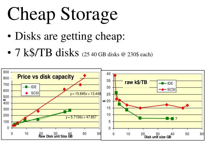 Cheap Storage