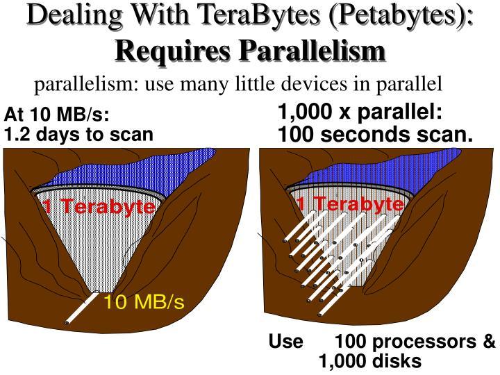 1,000 x parallel: