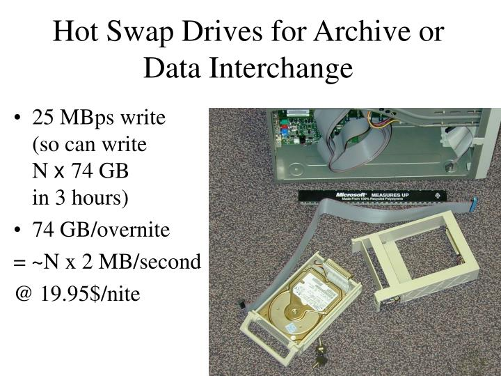 Hot Swap Drives for Archive or Data Interchange