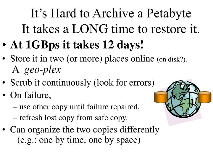 It's Hard to Archive a Petabyte