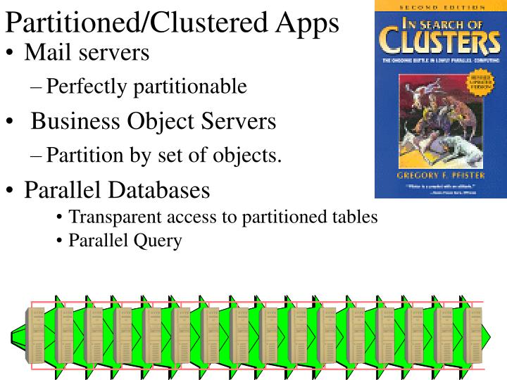 Partitioned/Clustered Apps