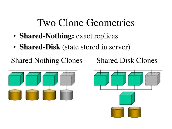 Shared Nothing Clones