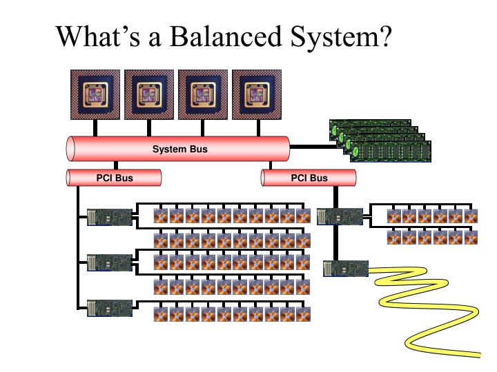 What's a Balanced System?