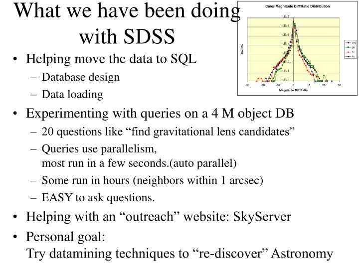 What we have been doing with SDSS