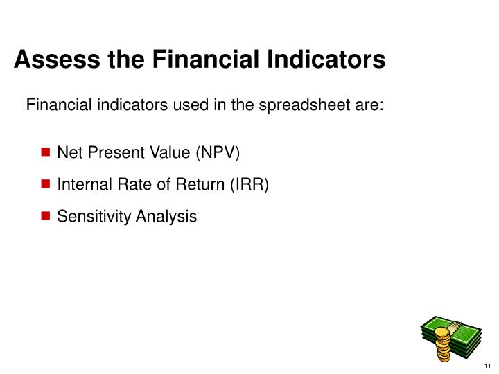 Assess the Financial Indicators