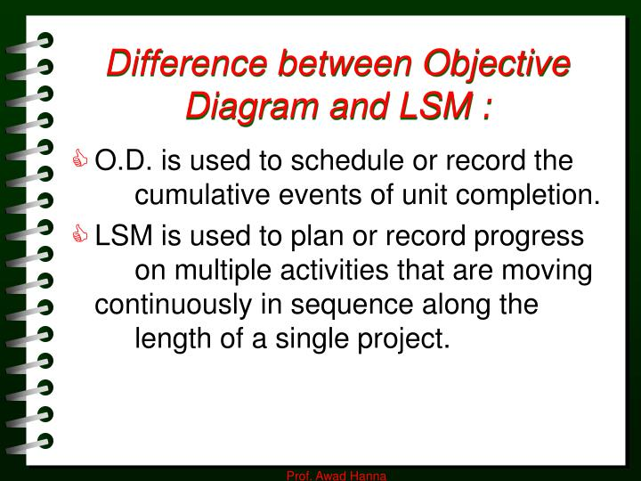 Difference between Objective Diagram and LSM :