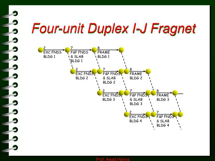 Four-unit Duplex I-J Fragnet