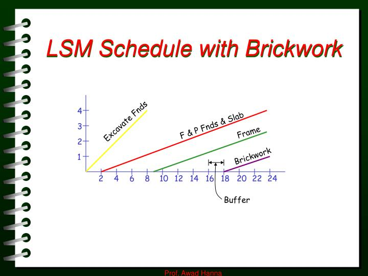 LSM Schedule with Brickwork