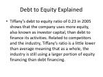 debt to equity explained