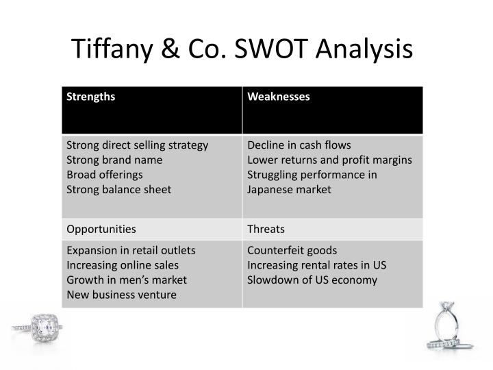 Tiffany & Co. SWOT Analysis