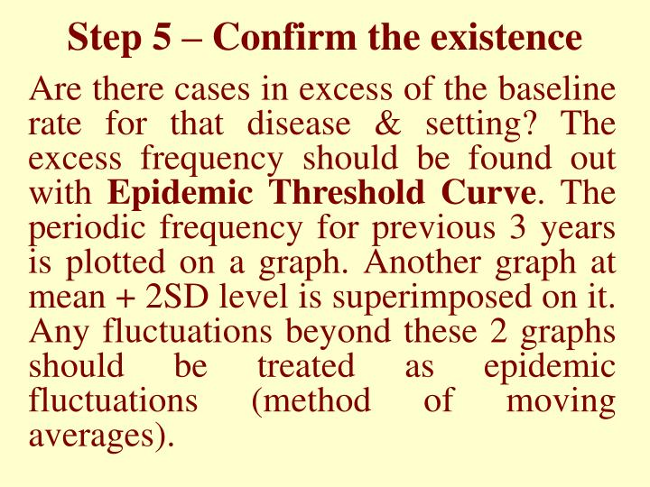 Step 5 – Confirm the existence