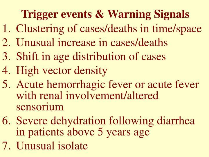 Trigger events & Warning Signals