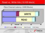 read vs write hits 16 kb block