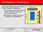 san appliance performance