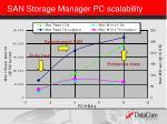 san storage manager pc scalability1