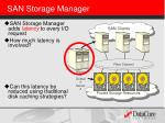 san storage manager1