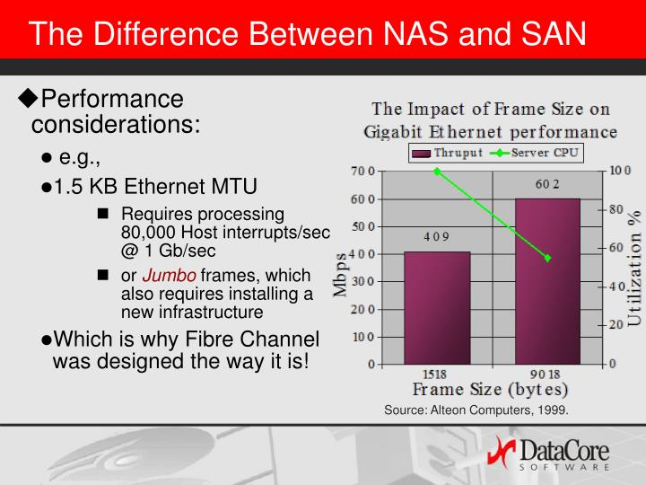 The Difference Between NAS and SAN
