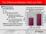 the difference between nas and san2