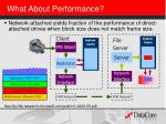 what about performance1