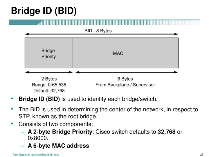 Bridge ID (BID)