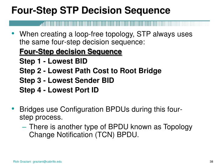Four-Step STP Decision Sequence