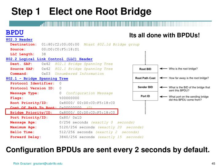 Step 1   Elect one Root Bridge